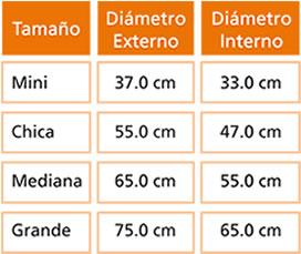 02-choricera-medidas